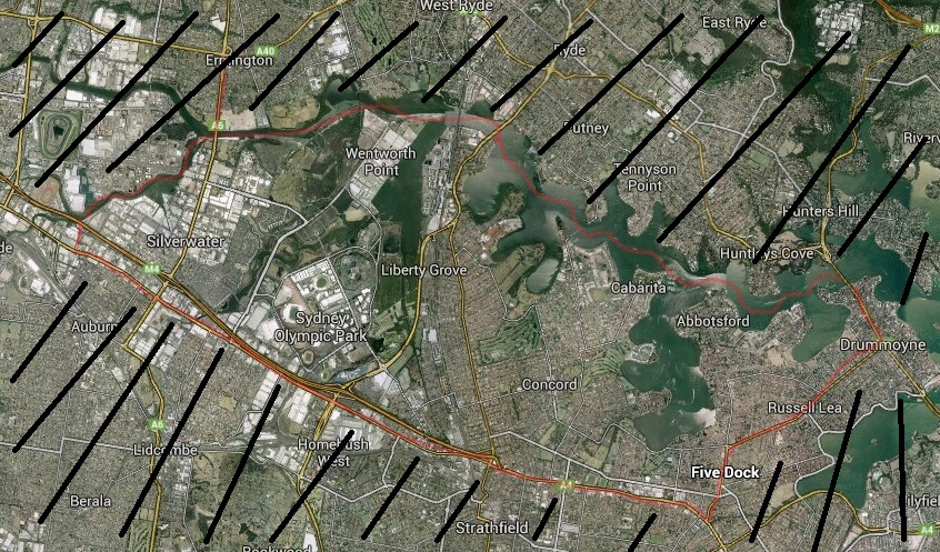 silverwater-olympic-park-territory-overview